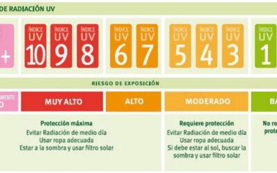 Boletín Técnico La Necesidad de Protección Contra Los Rayos Uv
